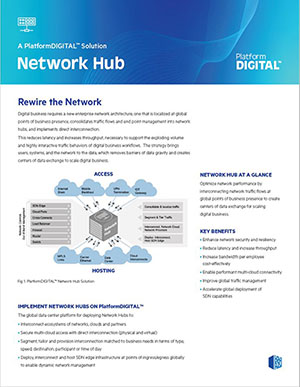 Network Hub Datenblatt Cover