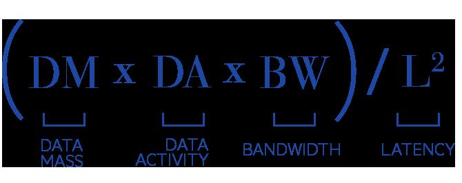Data Gravity Formula